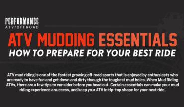 How to Prepare for ATV Mudding - Infographic