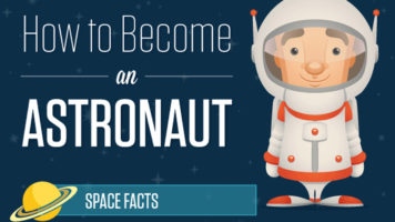 How to Train to Be an Astronaut - Infographic