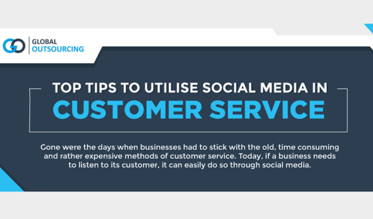 How to Utilize Social Media for Top-Notch Customer Service - Infographic
