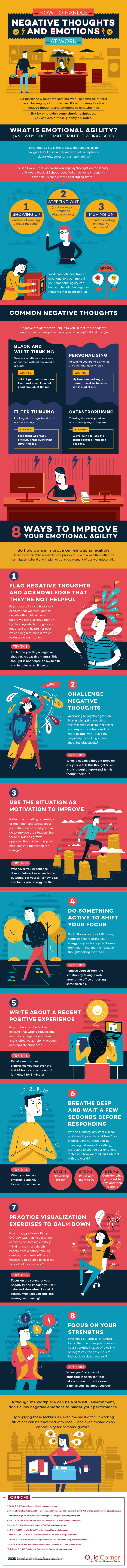 Managing Workplace Negative Thinking and Emotions - Infographic