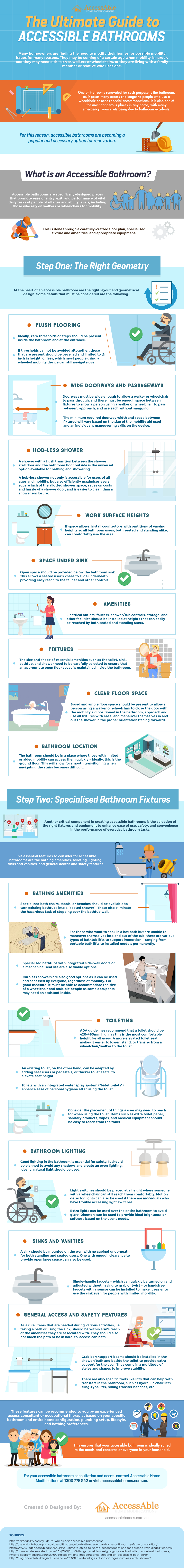 Necessary Features of Accessible Bathrooms - Infographic