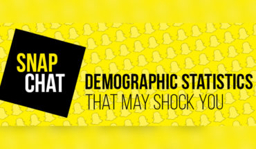 Snapchat Facts that Cause Shock and Awe - Infographic