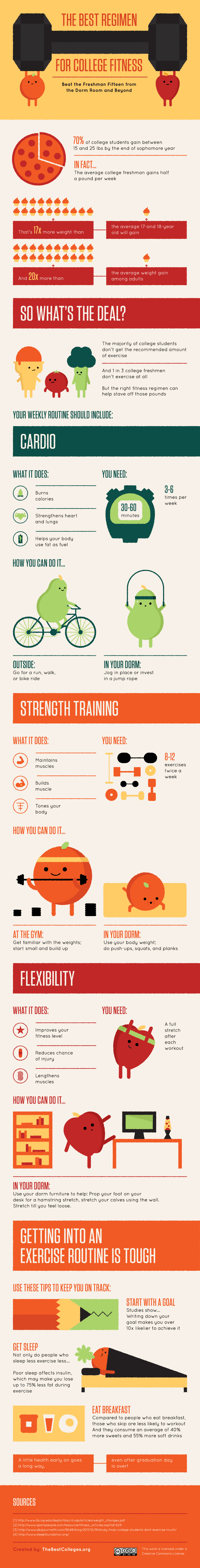 Staying Fit in College: A Simple but Hardworking Regimen - Infographic