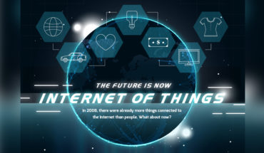 The Future is Now: Analyzing Internet of Things - Infographic