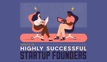 The Highly Effective Habits of Successful Startup Founders - Infographic