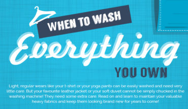 The Laundry Plan: Tips on How and When to Wash Various Items - Infographic