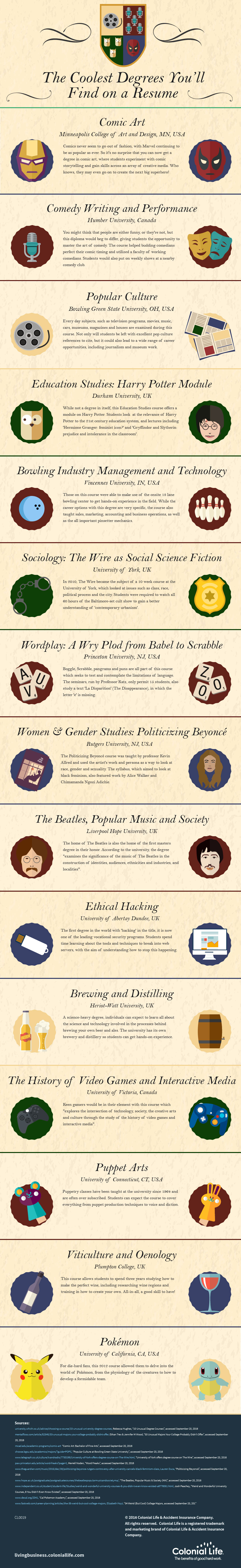 The List of New, Unusual and Rare College Degrees - Infographic