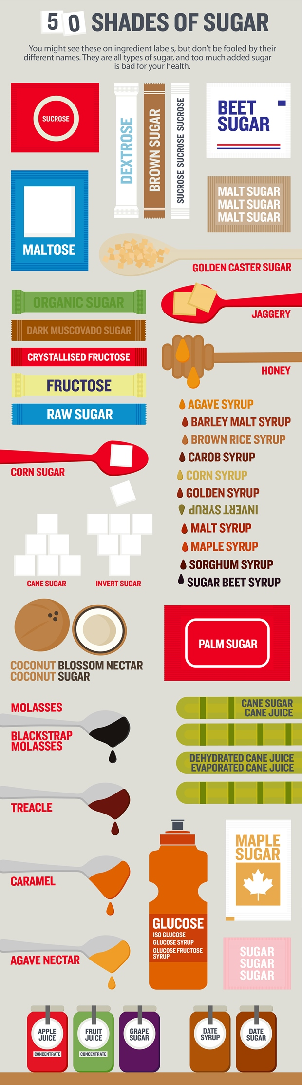 The Many Shades of Sugar - Infographic