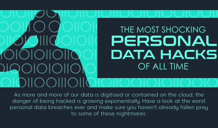 The Nasty History of Personal Data Hacks and How Not to Become a Victim Too! - Infographic