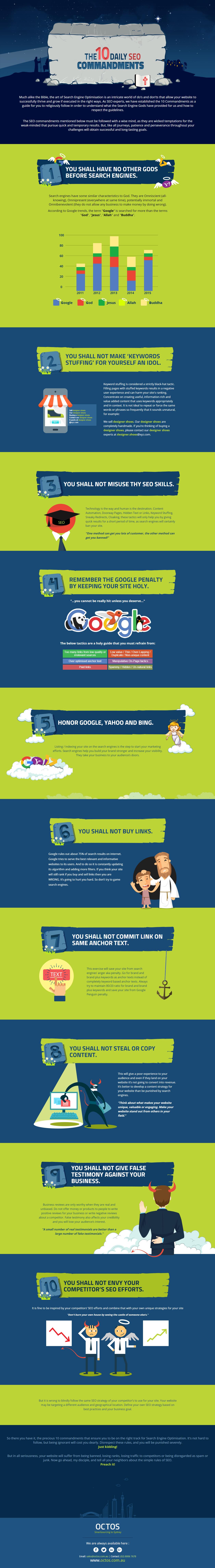 The SEO List of 10 Commandments - Infographic
