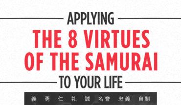 The Samurai Way of Life: the 8-Point Bushido Code - Infographic