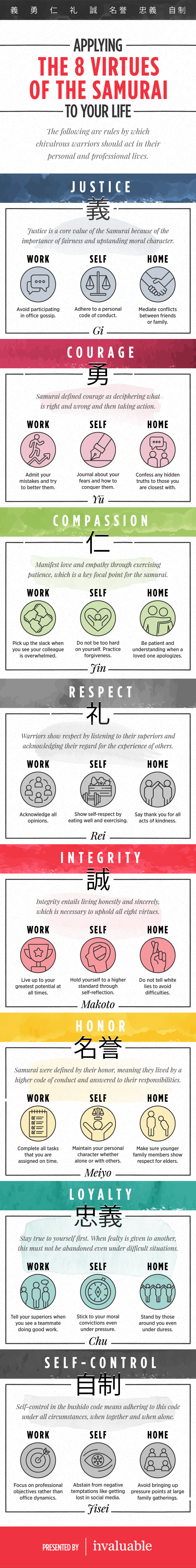 The Samurai Way of Life: the 8-Point Bushido Code - Infographic