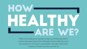 The State of the Nation's Health - Infographic