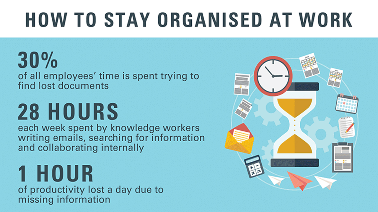 The Value Of Staying Organized At Work Infographic
