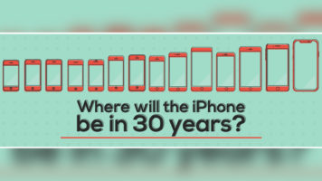 The iPhone 30 Years from Now: Visionary Mapping - Infographic