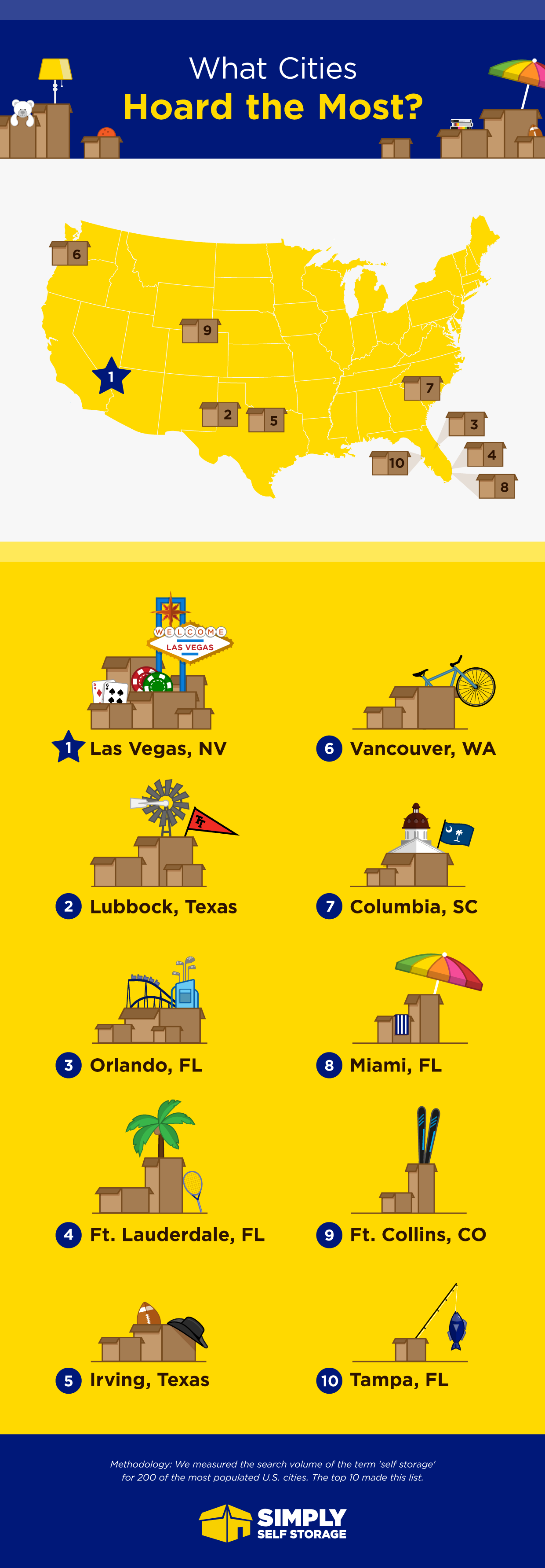 Top 10 'Hoarding' Cities in USA - Infographic