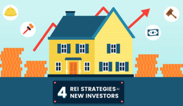 Want to Invest in Real Estate? 4 Strategies for Beginners - Infographic