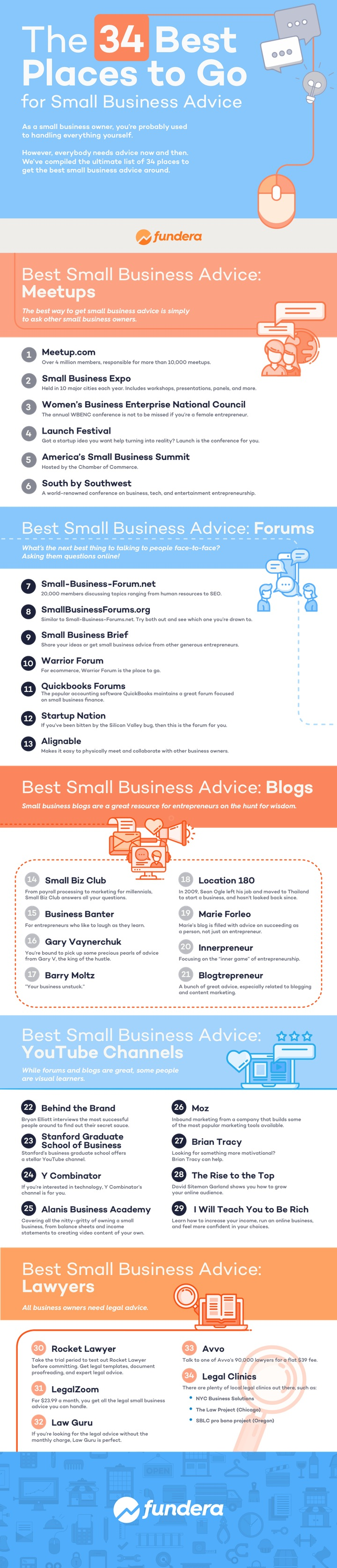 Where to Go for Small Business Advice - Infographic
