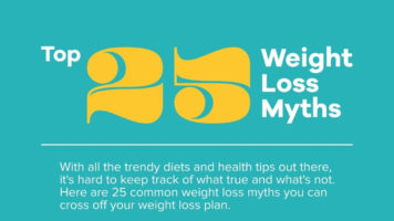 25 Weight Loss Myths: The True Story - Infographic