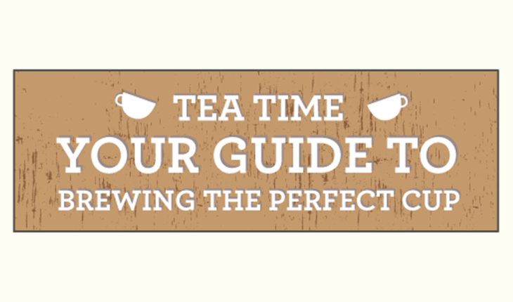 A Guide to Making the Best Cup of Tea - Infographic