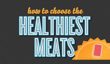 Choosing the Healthiest Meats: Read the Numbers - Infographic