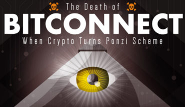 Cryptocurrency Ponzi Schemes: How Scamming Killed BitConnect - Infographic