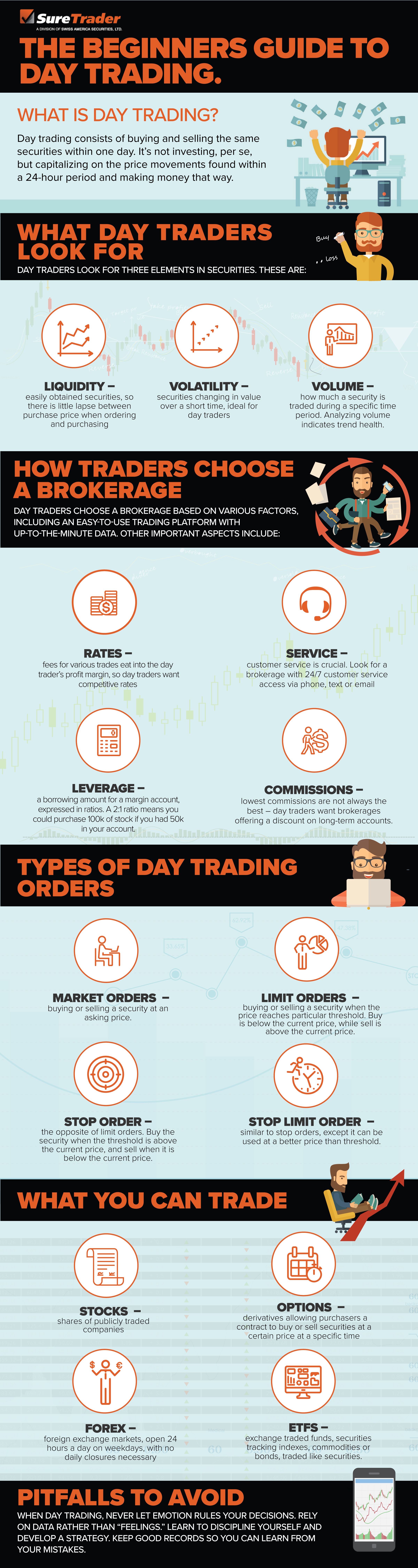 Day Trading: A Beginners Guide on How to Buy and Sell Shares Daily - Infographic