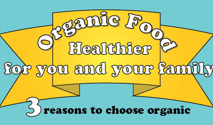 Eating Organic: 3 Principal Health Benefits - Infographic