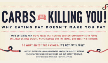 Getting Fat? Why Fats Are Not the Culprit! - Infographic