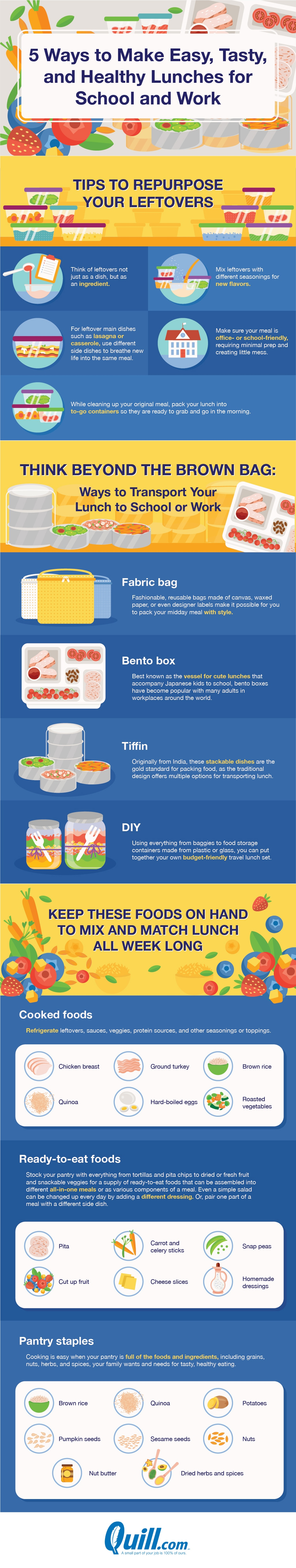 Homemade Packed Lunches: The Tastier, Healthier, Easier Option - Infographic