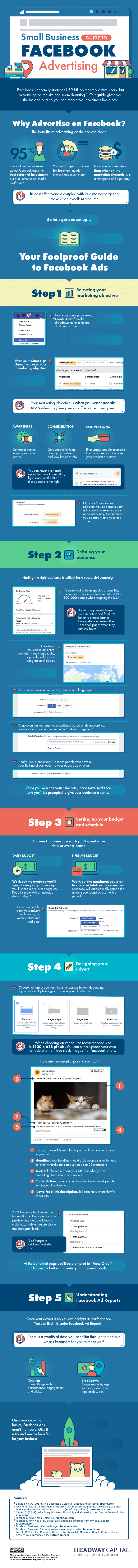 How to Advertise on Facebook: A Guide for Small Businesses - Infographic