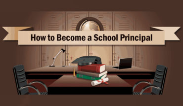 How to Be a School Principal: 12-Step Process - Infographic
