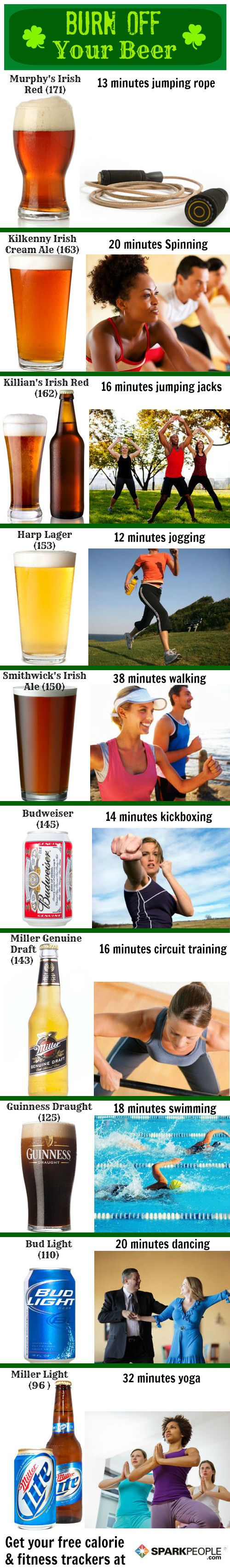 How to Burn Off the Beer - Infographic