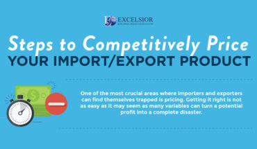 How to Competitively Price Your Product for Foreign Markets - Infographic