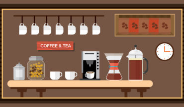 How to Make the Best Cup of Coffee - Infographic