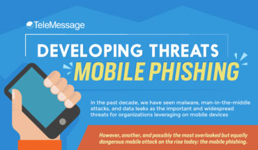 How to Safeguard from Mobile Phishing Attacks - Infographic