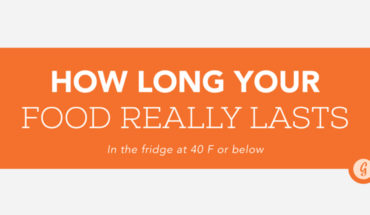 Is Your Food Safe to Eat? Shelf Life of Foods in the Fridge - Infographic