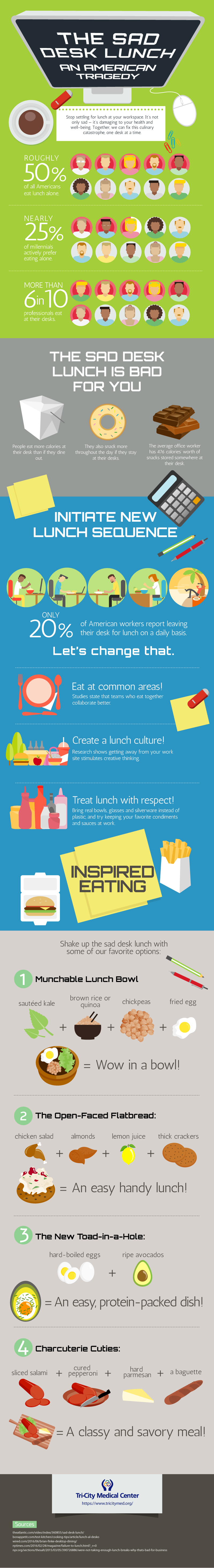 Say No to Sad Desk Lunches - Infographic