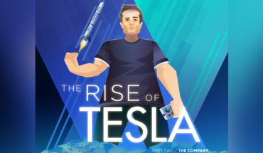 Tesla: The Growth Years - Infographic