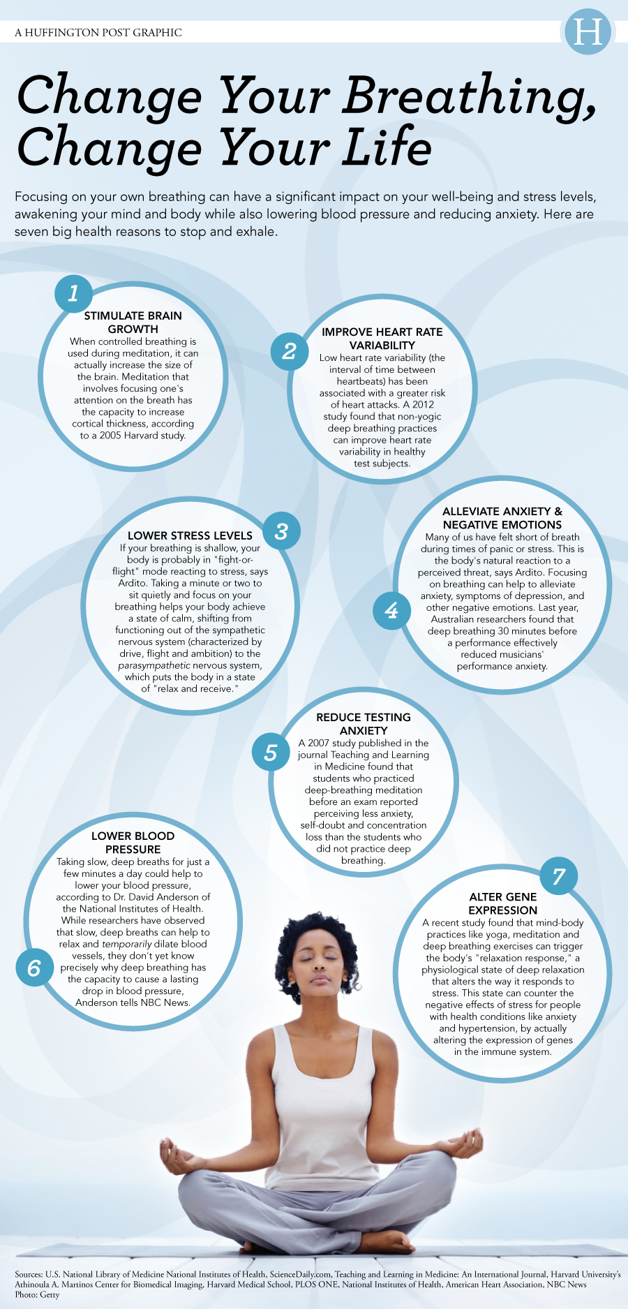 The Art of Breathing: How It Can Change Your Life - Infographic