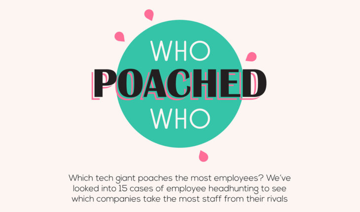 The Case of Poaching Employees: How Tech Companies Hire - Infographic