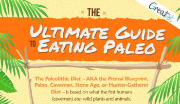 The Paleo Diet: Why and How - Infographic