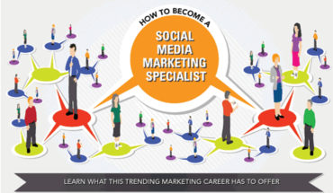 The Road to Becoming a Social Media Specialist - Infographic
