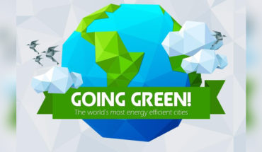 The World's Leading Energy Efficient Cities - Infographic