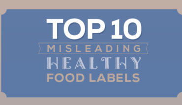 "This is What ""Healthy Food Labels"" Actually Mean - Infographic"