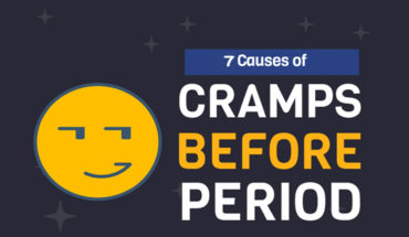 7 Causes of Pre-Period Cramping - Infographic