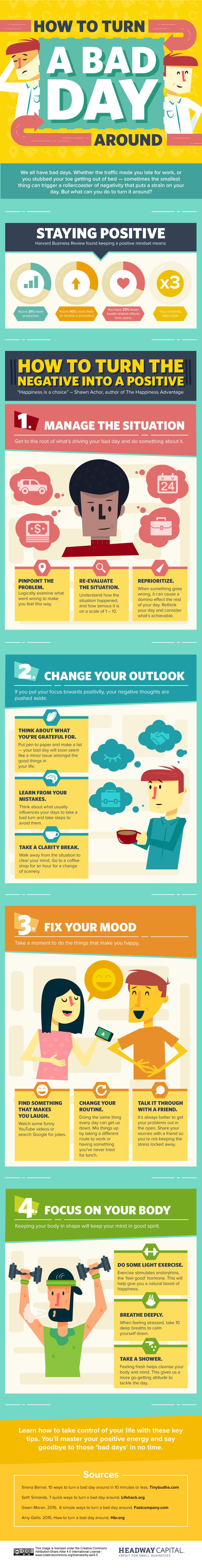 A Guide On Turning a Bad Day Into a Good One - Infographic