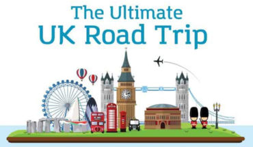 A Road-Trip through UK: The Ultimate Journey of Discovery - Infographic