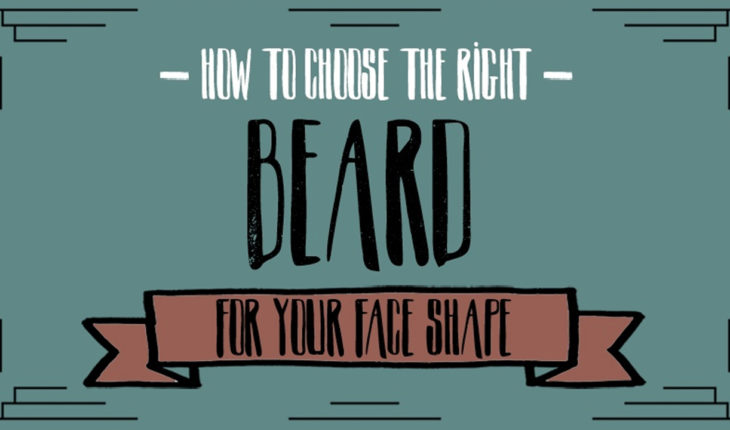 Comprehensive Guide to Beard Styles Vis-à-Vis Face Shapes - Infographic