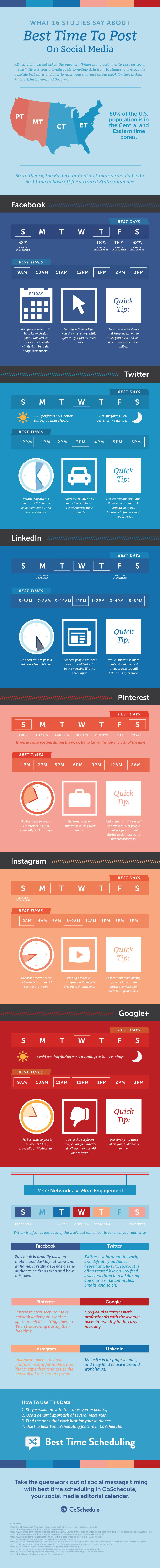 Content Scheduling: Best Time and Days to Post on Social Media - Infographic